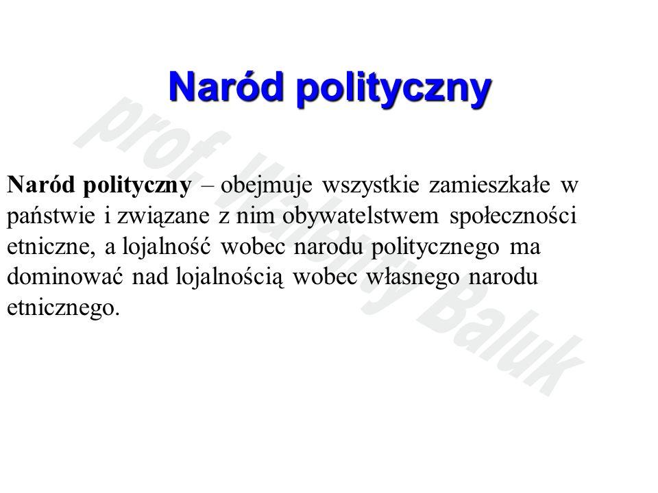 Naród polityczny