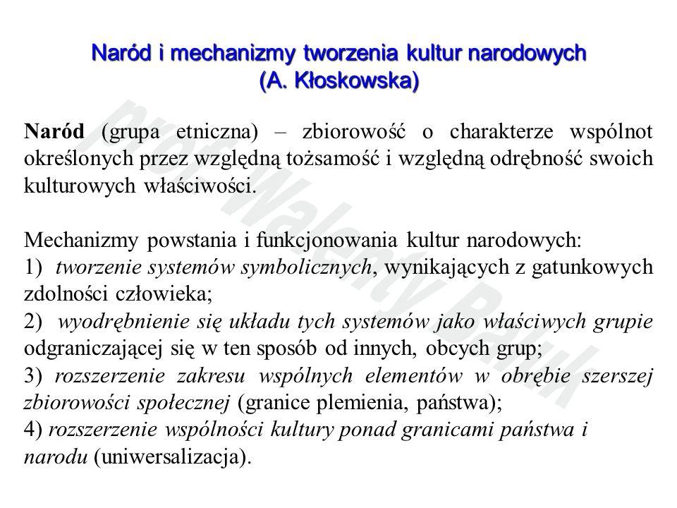 Naród i mechanizmy tworzenia kultur narodowych (A. Kłoskowska)