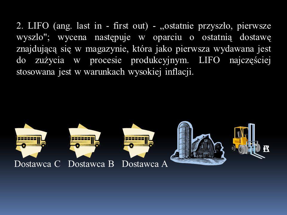 """2. LIFO (ang. last in - first out) - """"ostatnie przyszło, pierwsze wyszlo ; wycena następuje w oparciu o ostatnią dostawę znajdującą się w magazynie, która jako pierwsza wydawana jest do zużycia w procesie produkcyjnym. LIFO najczęściej stosowana jest w warunkach wysokiej inflacji."""