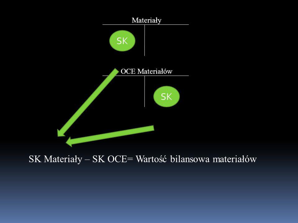 SK Materiały – SK OCE= Wartość bilansowa materiałów