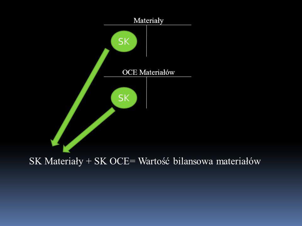 SK Materiały + SK OCE= Wartość bilansowa materiałów