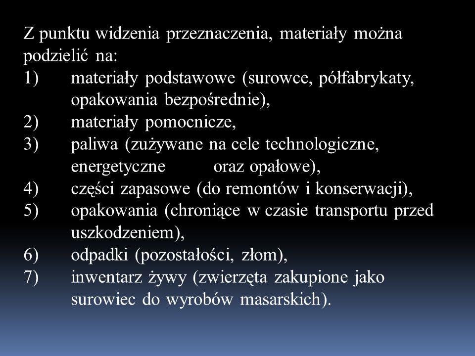 Z punktu widzenia przeznaczenia, materiały można podzielić na: