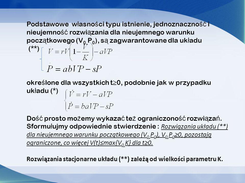 Podstawowe własności typu istnienie, jednoznaczność i nieujemność rozwiązania dla nieujemnego warunku początkowego (V0,P0), są zagwarantowane dla układu