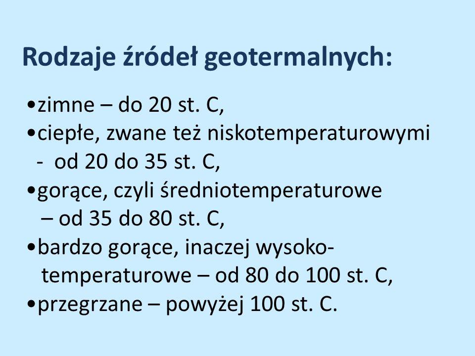 Rodzaje źródeł geotermalnych: