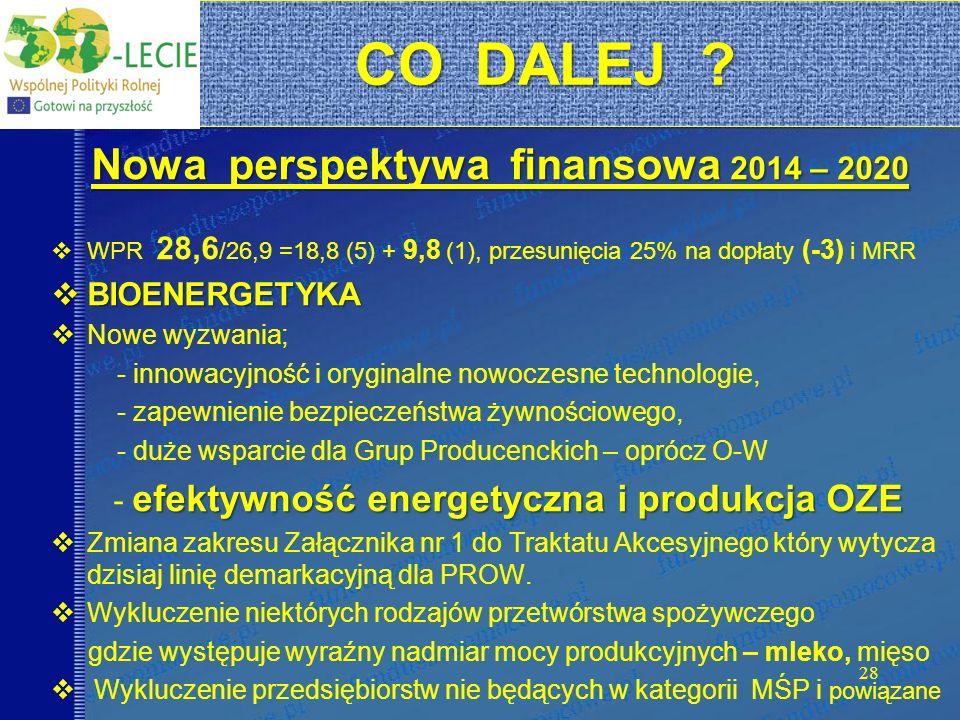 Nowa perspektywa finansowa 2014 – 2020