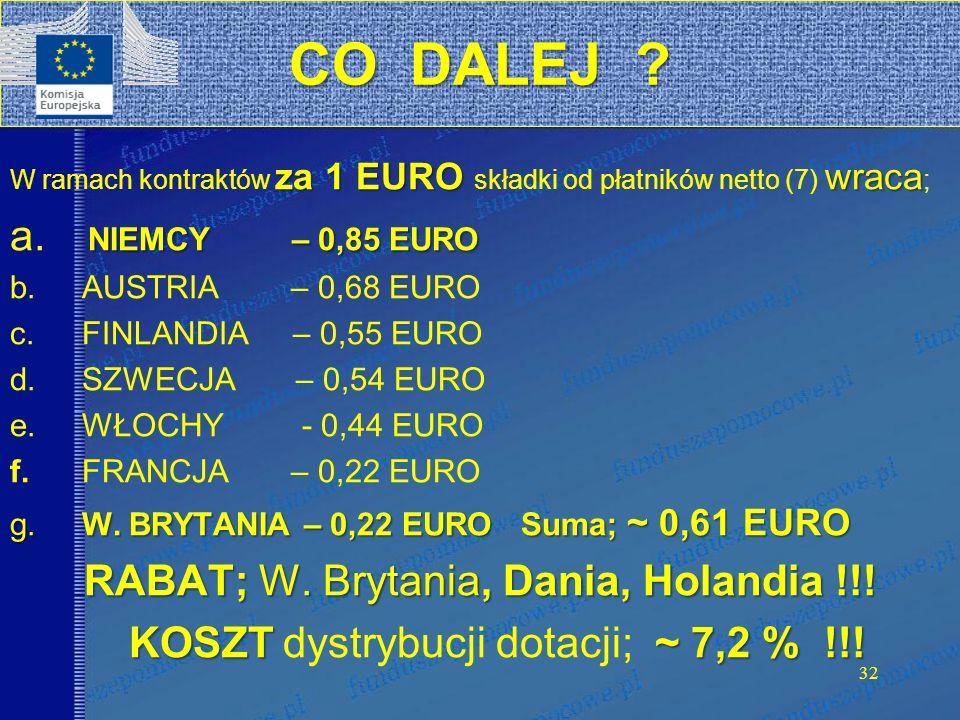 CO DALEJ NIEMCY – 0,85 EURO RABAT; W. Brytania, Dania, Holandia !!!