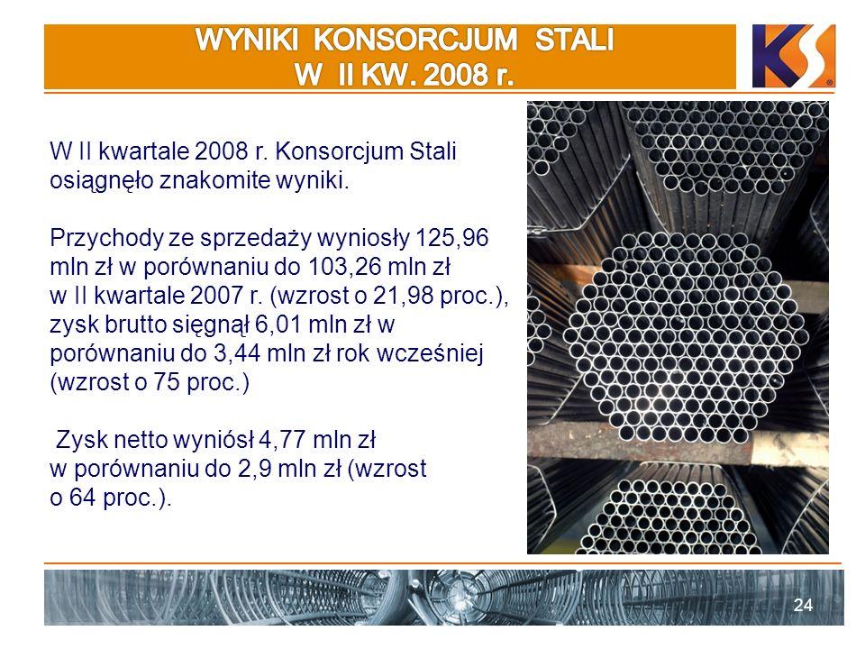 WYNIKI KONSORCJUM STALI W II KW. 2008 r.
