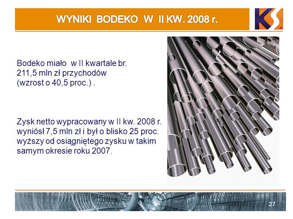 WYNIKI BODEKO W II KW. 2008 r. Bodeko miało w II kwartale br. 211,5 mln zł przychodów. (wzrost o 40,5 proc.) .