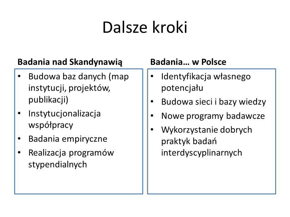 Dalsze kroki Badania nad Skandynawią Badania… w Polsce