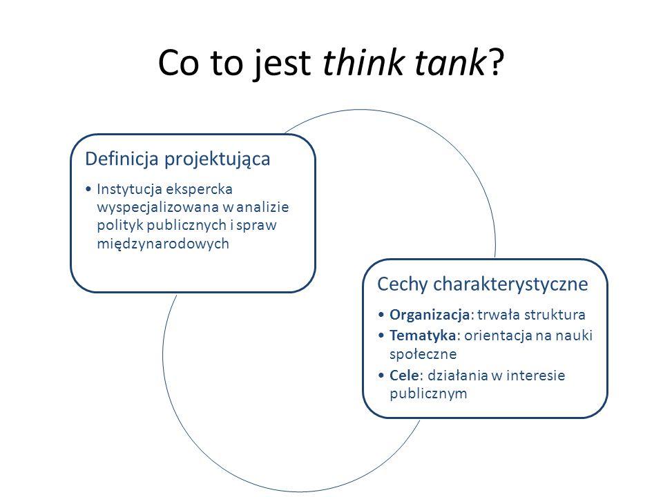 Co to jest think tank Definicja projektująca Cechy charakterystyczne
