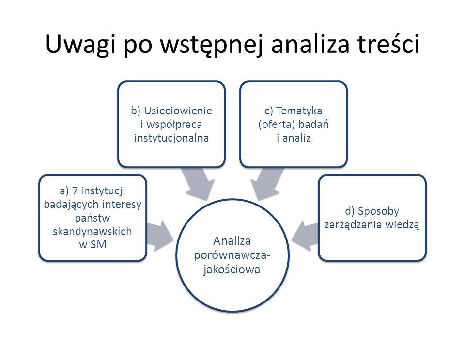 Uwagi po wstępnej analiza treści