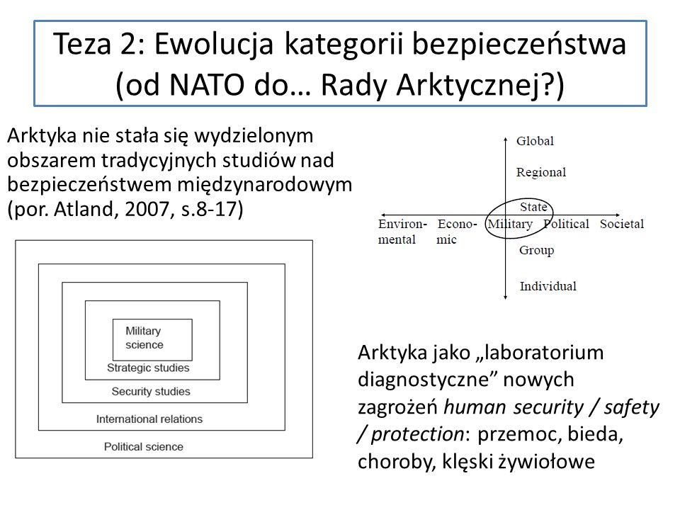 Teza 2: Ewolucja kategorii bezpieczeństwa (od NATO do… Rady Arktycznej