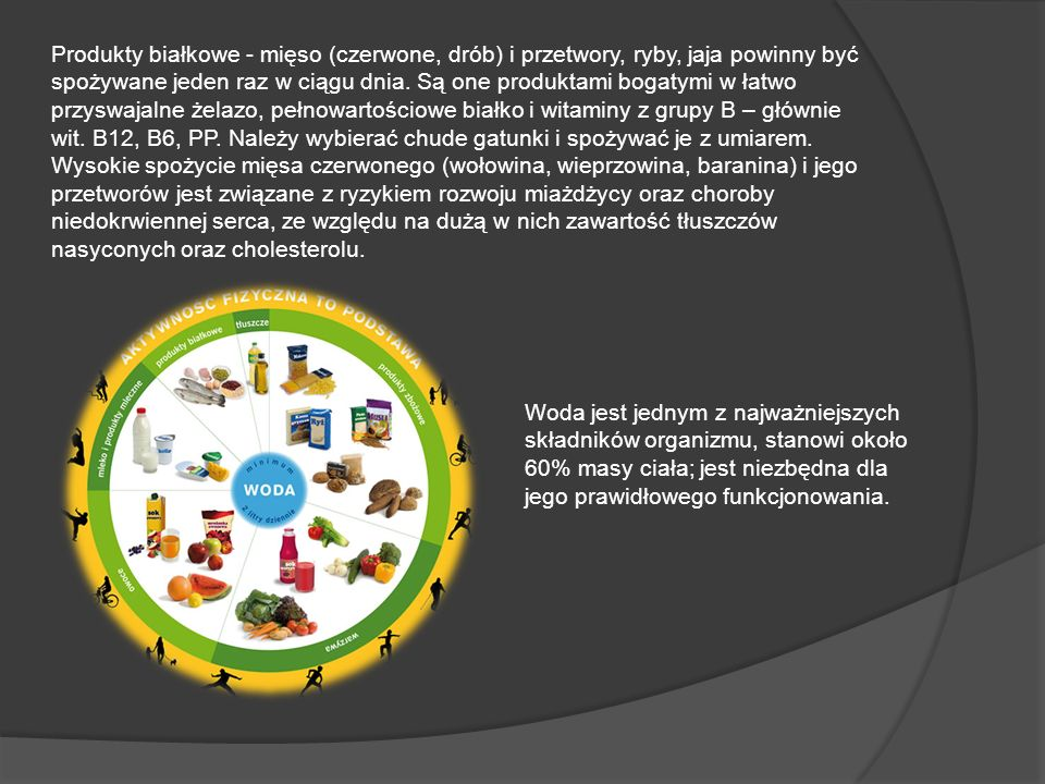 Produkty białkowe - mięso (czerwone, drób) i przetwory, ryby, jaja powinny być spożywane jeden raz w ciągu dnia. Są one produktami bogatymi w łatwo przyswajalne żelazo, pełnowartościowe białko i witaminy z grupy B – głównie wit. B12, B6, PP. Należy wybierać chude gatunki i spożywać je z umiarem. Wysokie spożycie mięsa czerwonego (wołowina, wieprzowina, baranina) i jego przetworów jest związane z ryzykiem rozwoju miażdżycy oraz choroby niedokrwiennej serca, ze względu na dużą w nich zawartość tłuszczów nasyconych oraz cholesterolu.
