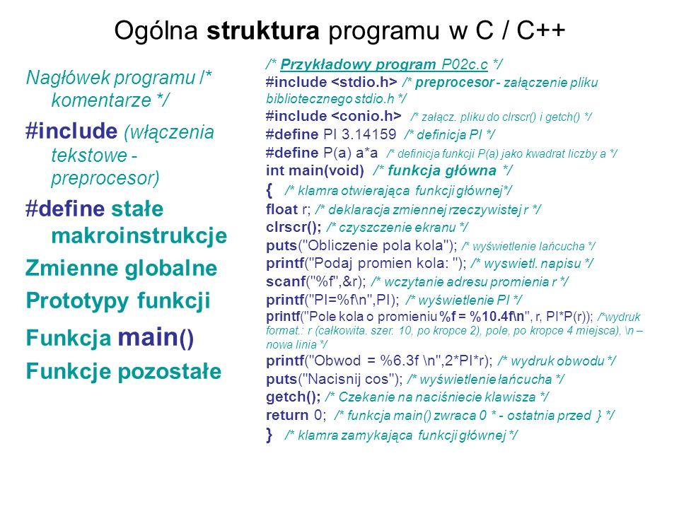 Ogólna struktura programu w C / C++
