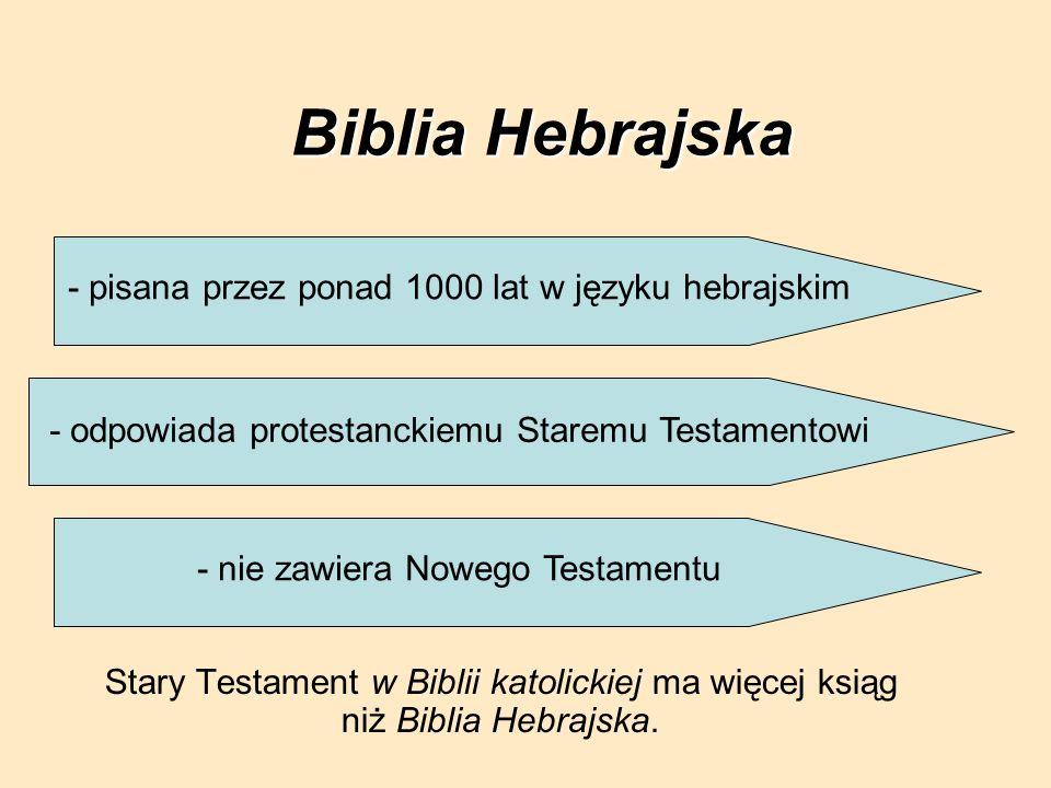 Biblia Hebrajska - pisana przez ponad 1000 lat w języku hebrajskim