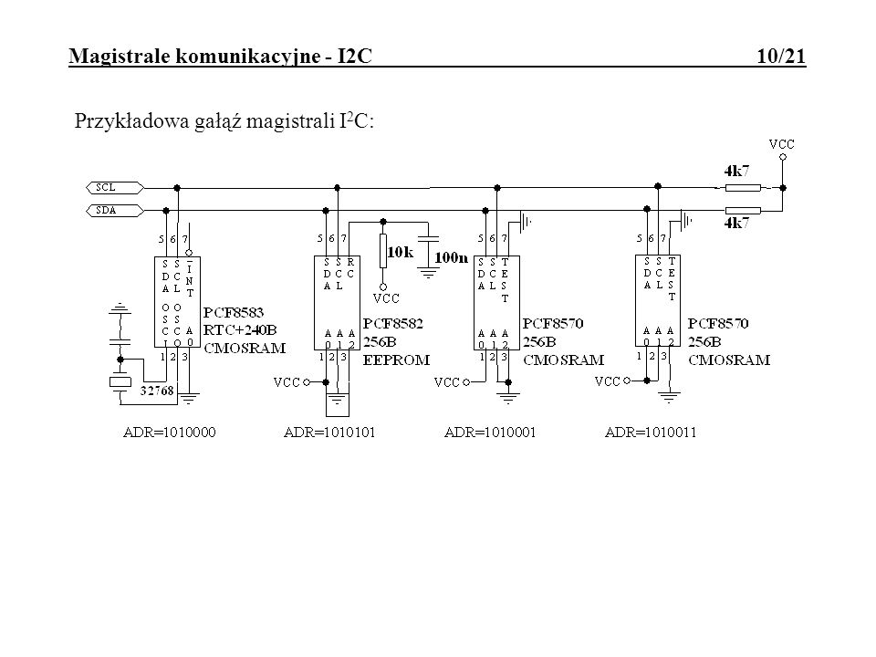 Magistrale komunikacyjne - I2C 10/21