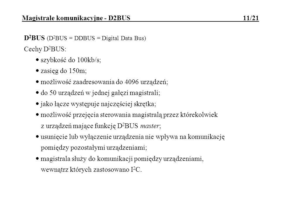 Magistrale komunikacyjne - D2BUS 11/21