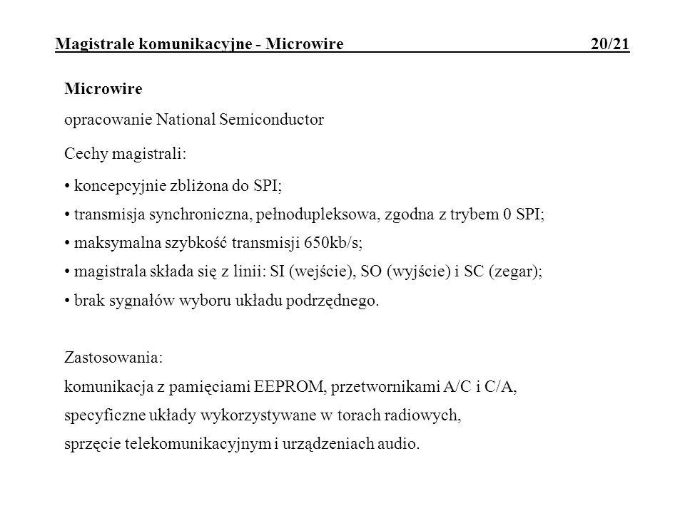 Magistrale komunikacyjne - Microwire 20/21
