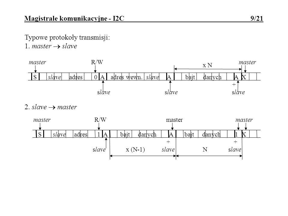Magistrale komunikacyjne - I2C 9/21