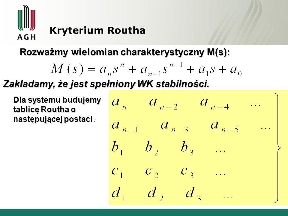 Rozważmy wielomian charakterystyczny M(s):
