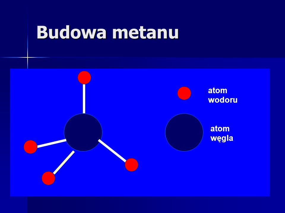 Budowa metanu atom wodoru atom węgla