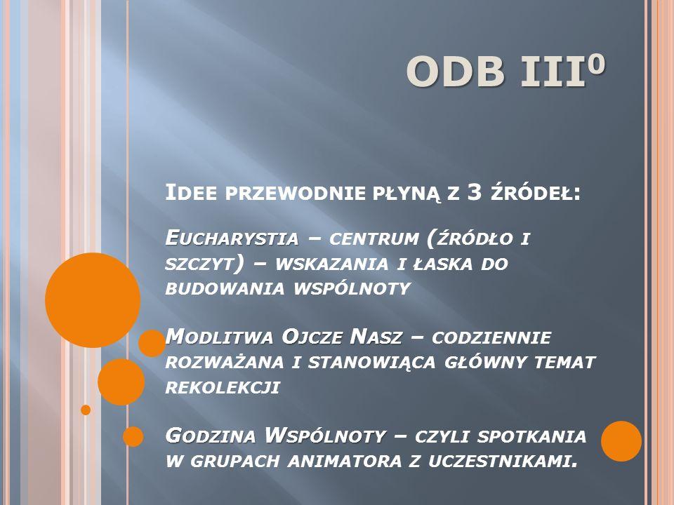 ODB III0