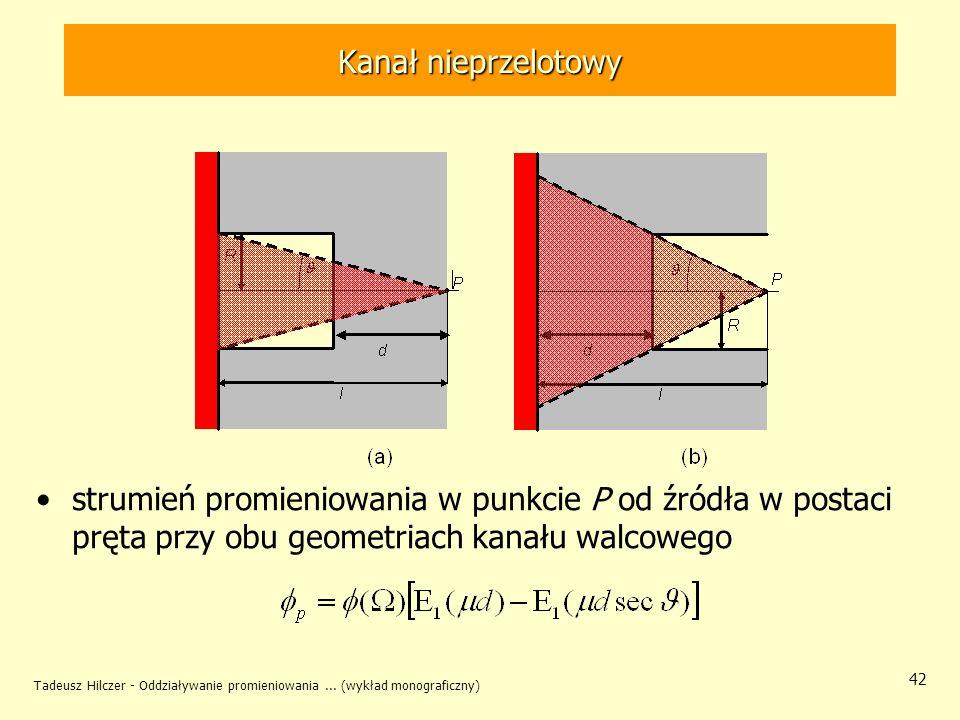 Kanał nieprzelotowy strumień promieniowania w punkcie P od źródła w postaci pręta przy obu geometriach kanału walcowego.