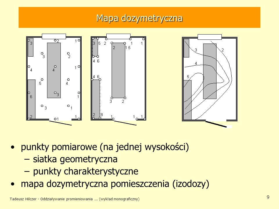 punkty pomiarowe (na jednej wysokości) siatka geometryczna
