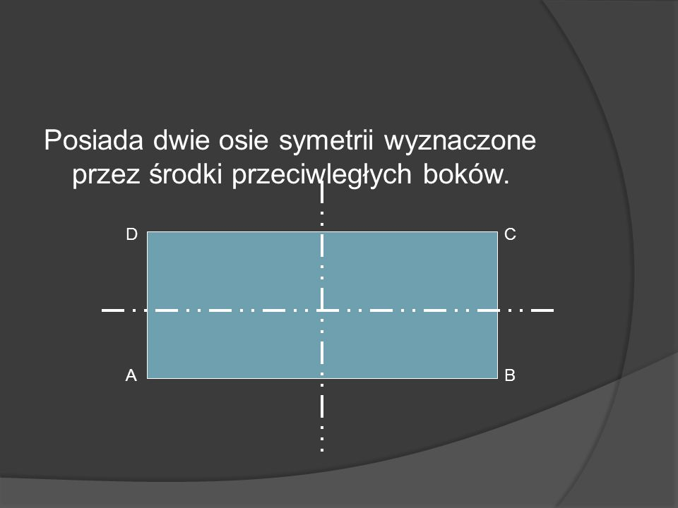 Posiada dwie osie symetrii wyznaczone przez środki przeciwległych boków.