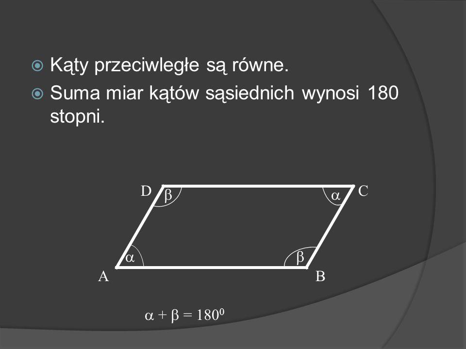 Kąty przeciwległe są równe.