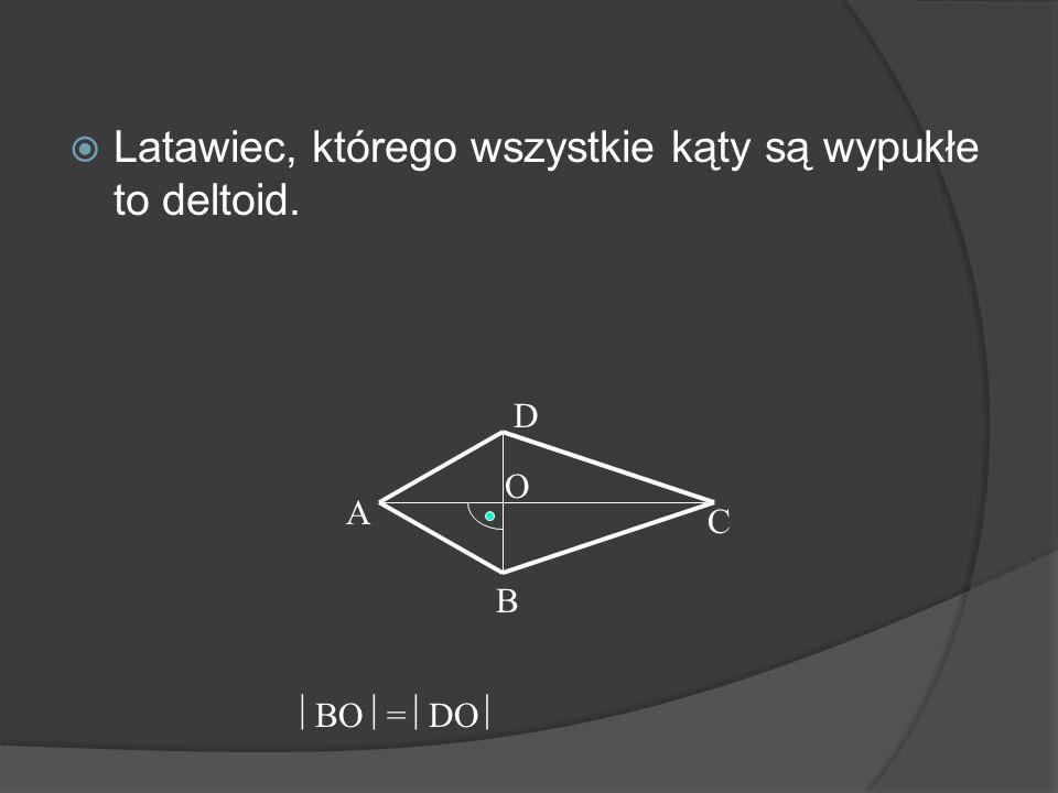 Latawiec, którego wszystkie kąty są wypukłe to deltoid.