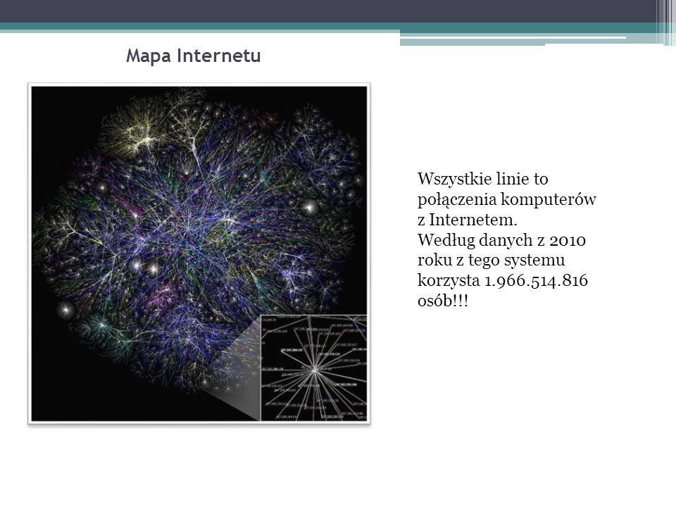 Mapa Internetu Wszystkie linie to połączenia komputerów z Internetem.
