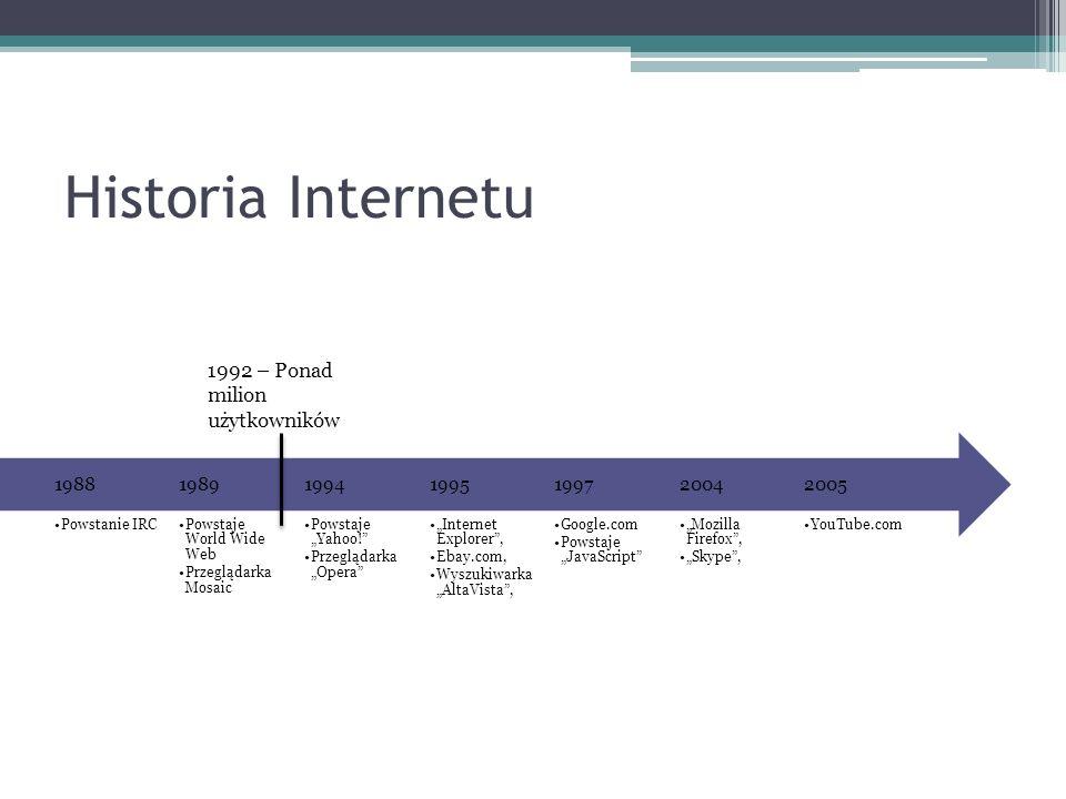 Historia Internetu 1992 – Ponad milion użytkowników 1988 Powstanie IRC
