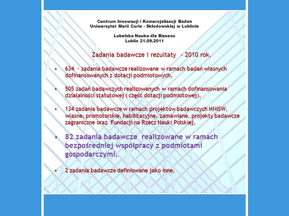 Zadania badawcze i rezultaty - 2010 rok.