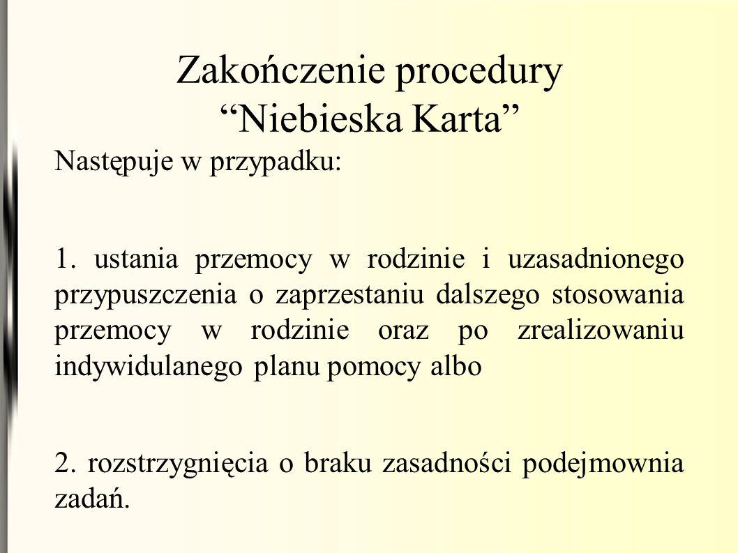 Zakończenie procedury Niebieska Karta