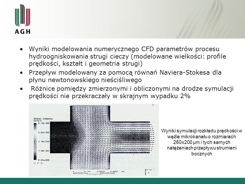 Wyniki modelowania numerycznego CFD parametrów procesu hydroogniskowania strugi cieczy (modelowane wielkości: profile prędkości, kształt i geometria strugi)