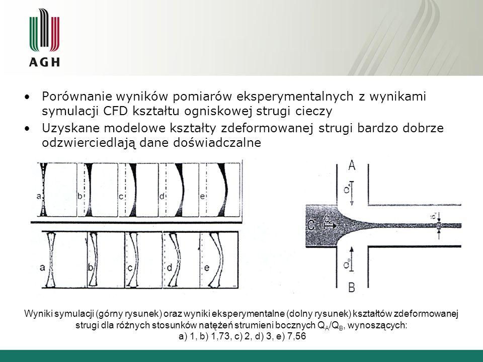 Porównanie wyników pomiarów eksperymentalnych z wynikami symulacji CFD kształtu ogniskowej strugi cieczy