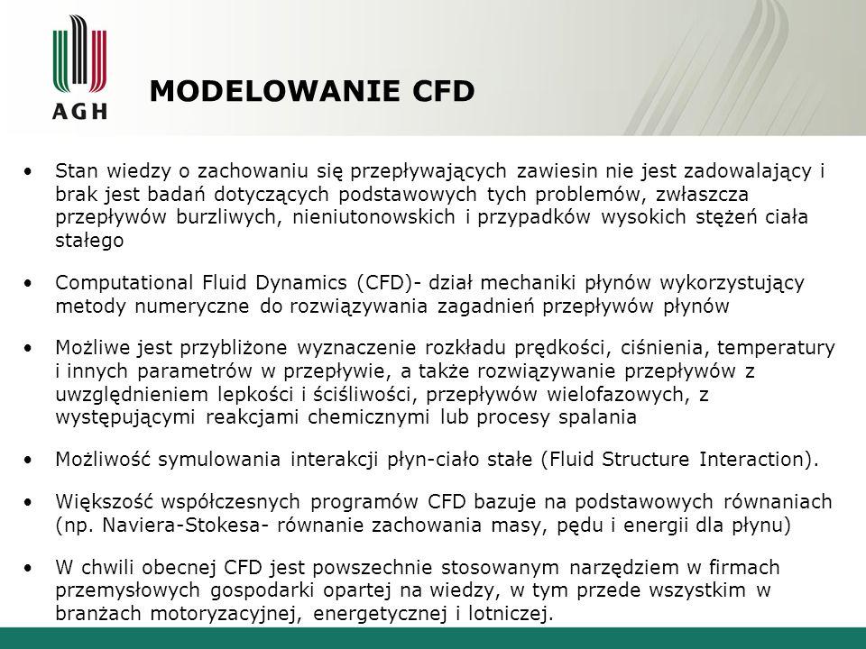 MODELOWANIE CFD