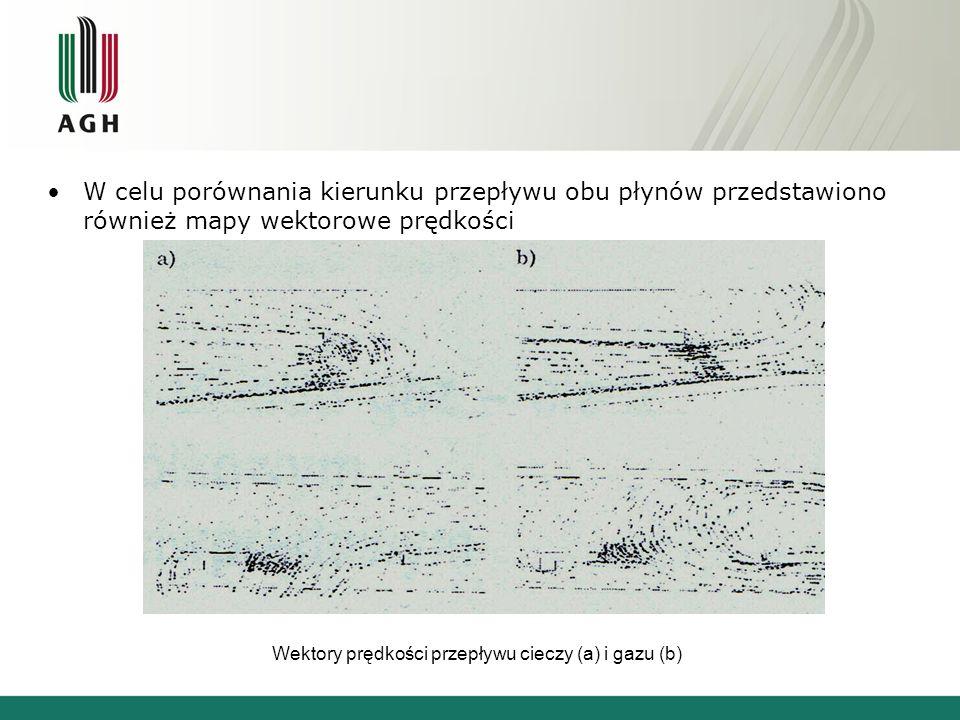 W celu porównania kierunku przepływu obu płynów przedstawiono również mapy wektorowe prędkości