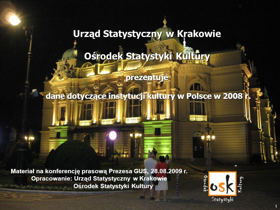 Urząd Statystyczny w Krakowie Ośrodek Statystyki Kultury prezentuje dane dotyczące instytucji kultury w Polsce w 2008 r.