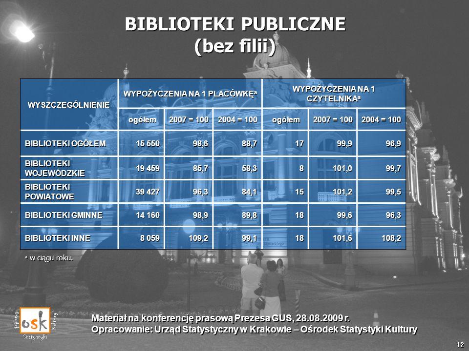 BIBLIOTEKI PUBLICZNE (bez filii)