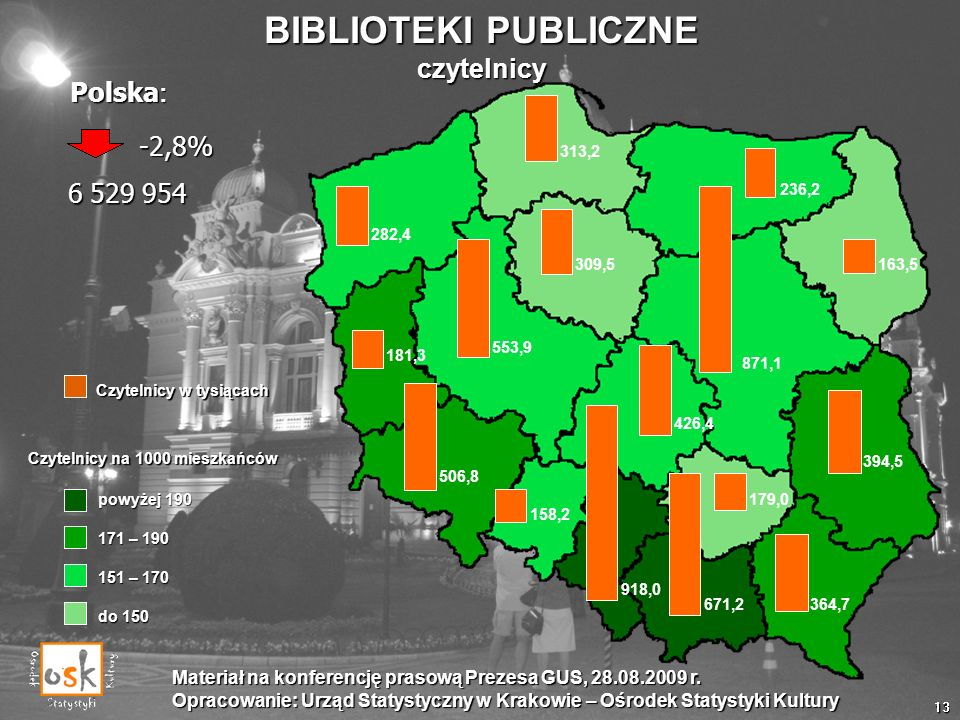 BIBLIOTEKI PUBLICZNE czytelnicy