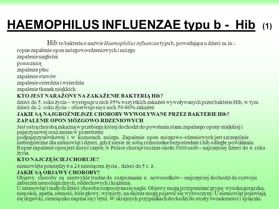 HAEMOPHILUS INFLUENZAE typu b - Hib (1)