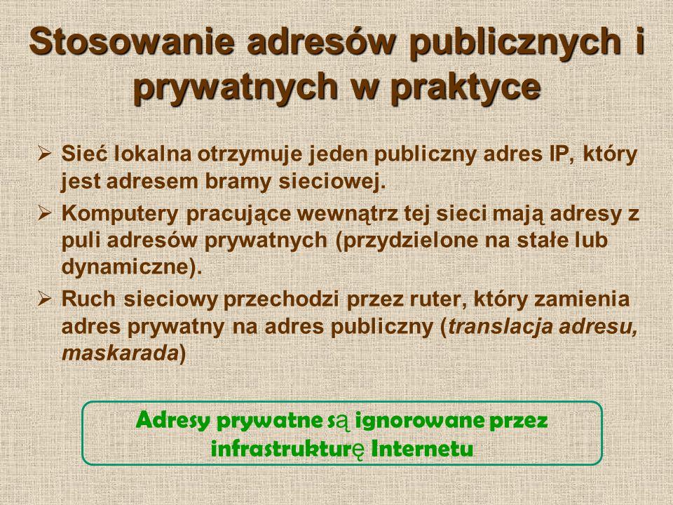 Stosowanie adresów publicznych i prywatnych w praktyce