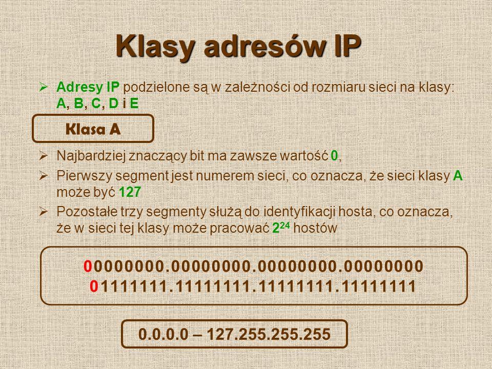 Klasy adresów IP Klasa A 00000000.00000000.00000000.00000000