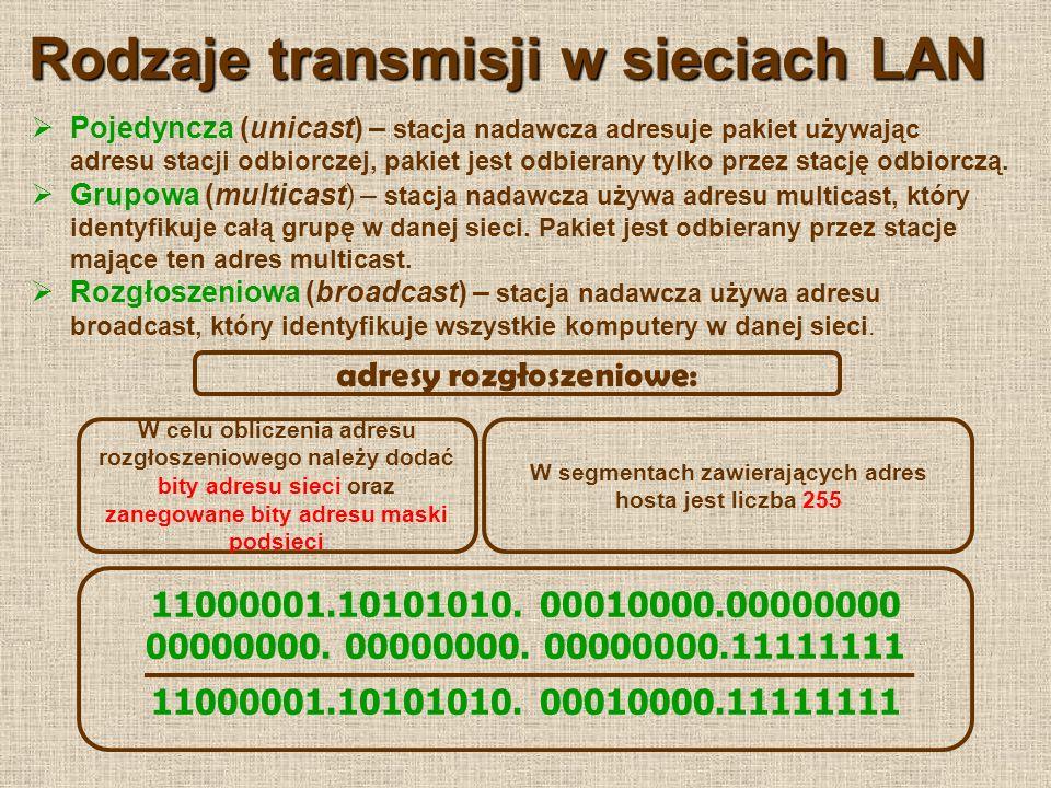 Rodzaje transmisji w sieciach LAN