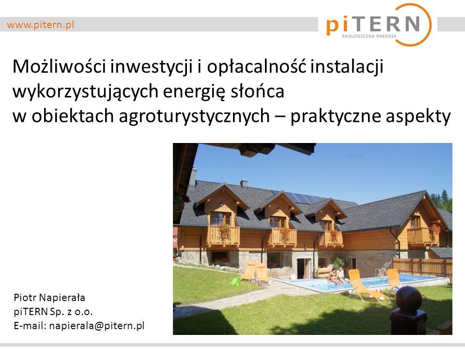 Możliwości inwestycji i opłacalność instalacji