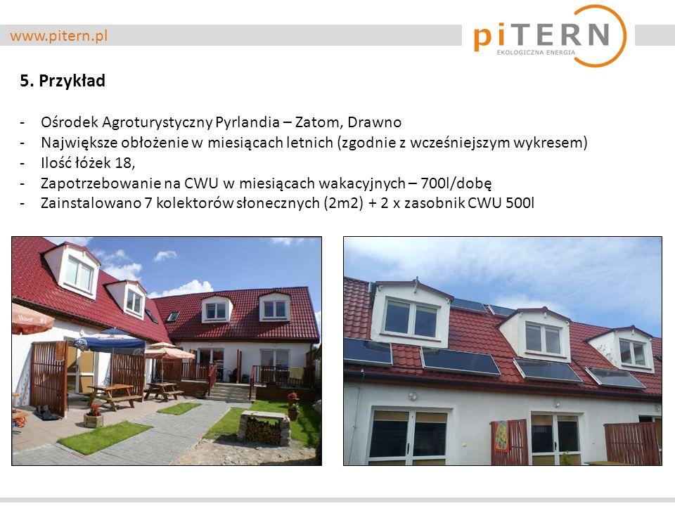 www.pitern.pl 5. Przykład. Ośrodek Agroturystyczny Pyrlandia – Zatom, Drawno.