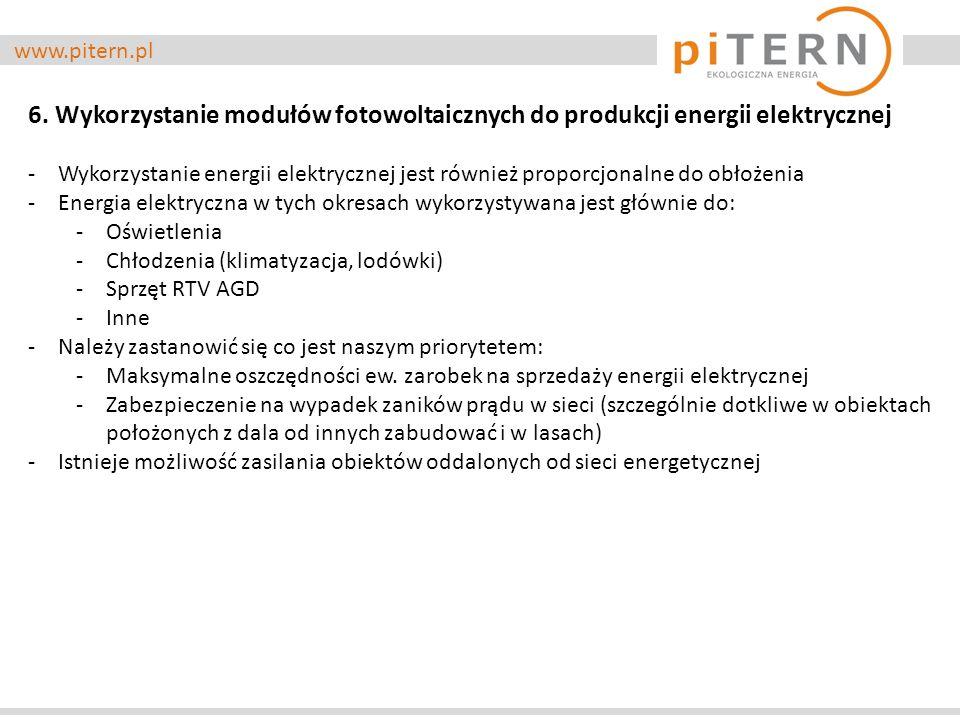 www.pitern.pl 6. Wykorzystanie modułów fotowoltaicznych do produkcji energii elektrycznej.