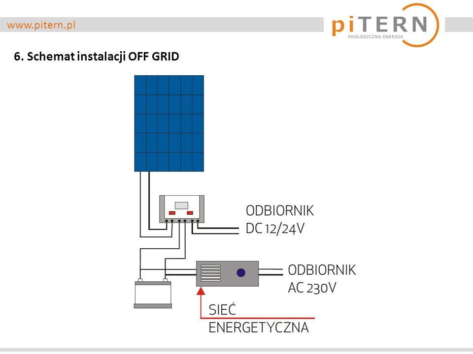 6. Schemat instalacji OFF GRID